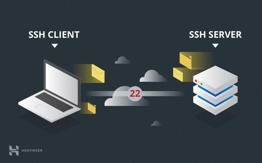 Remote Host Identification Has Changed ssh warning